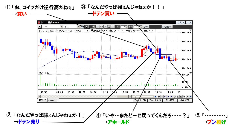sozaiA20130509